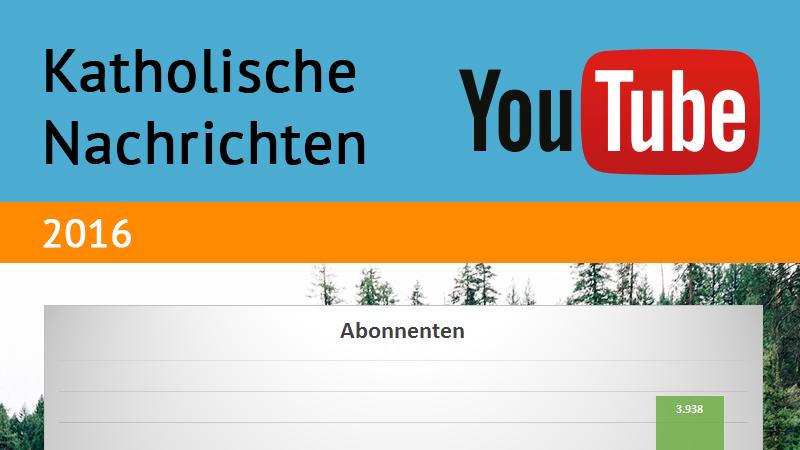 Check – Katholische Nachrichtenportale auf YouTube 2016